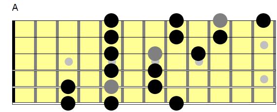 A-penta-note