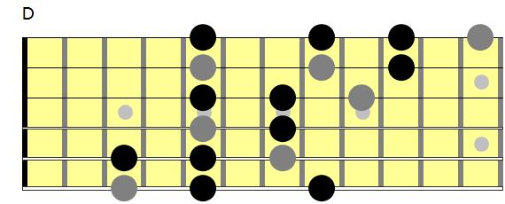 D-penta-note